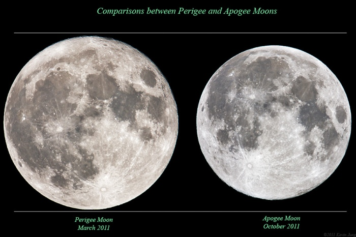 A comparison of the perigee and apogee Moons of 2011.